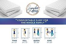 college mattress, queen mattress, king mattress; platform bed mattress, zinus mattress, zinus bed