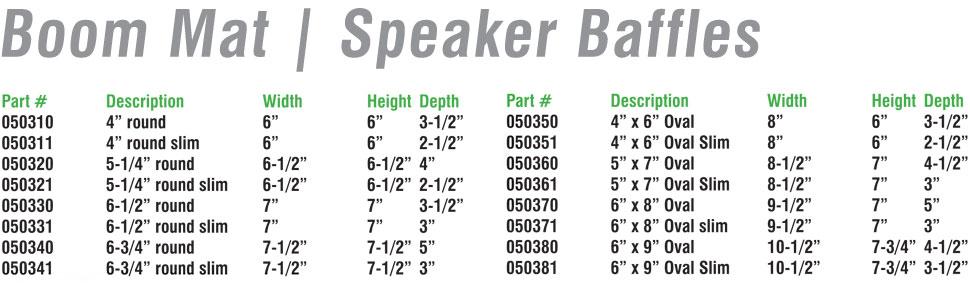 "Boom Mat Auto Car Audio System Stereo Speaker Baffle 6.5/"" Round Slim DEI 050331"