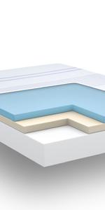 ... Queen 12 Inch gel memory foam mattress, gel mattress queen, best plush cool gel ...