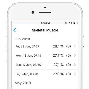 OMRON VIVA - Báscula inteligente y monitor de composición corporal con medición de peso, grasa corporal, grasa visceral, músculo esquelético, ...