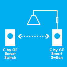 C by GE Smart Switch connects with other C by GE smart switch without a travel wire