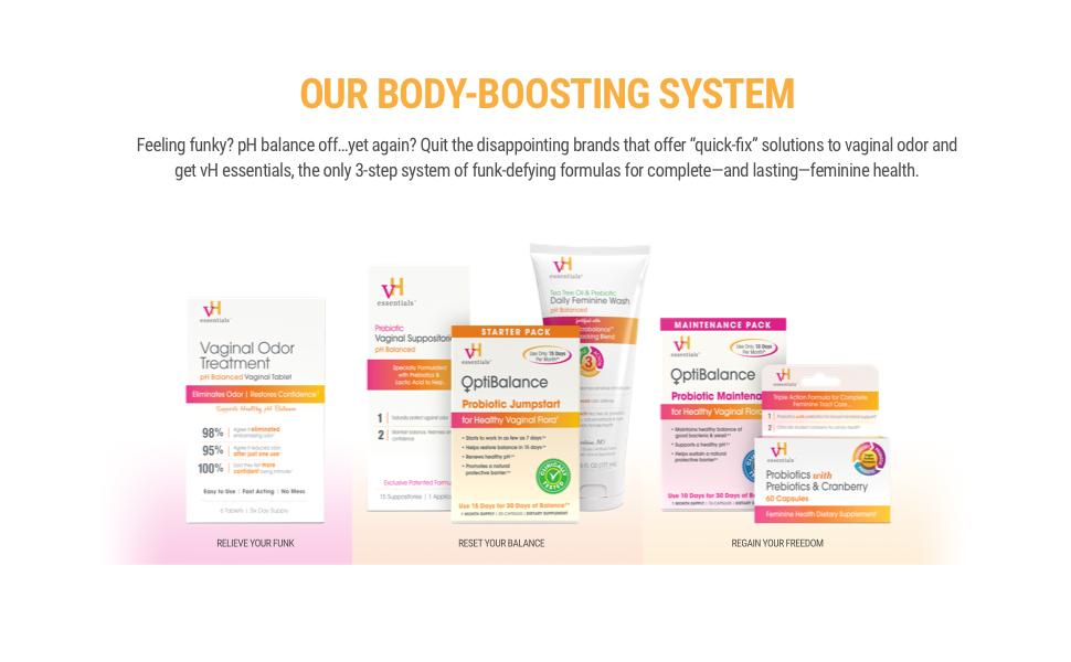 vH essentials, optibalance, vaginal health, vaginal odor, feminine hygiene
