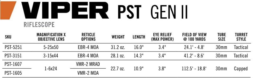 Vortex Optics Viper PST Gen II Riflescopes | Product US Amazon