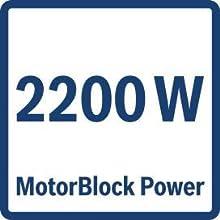 Puissance 2200w bloque