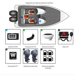 raymarine element 7hv sonda plotter gps sonda pesca