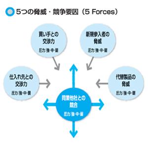 知的生産力5.jpg