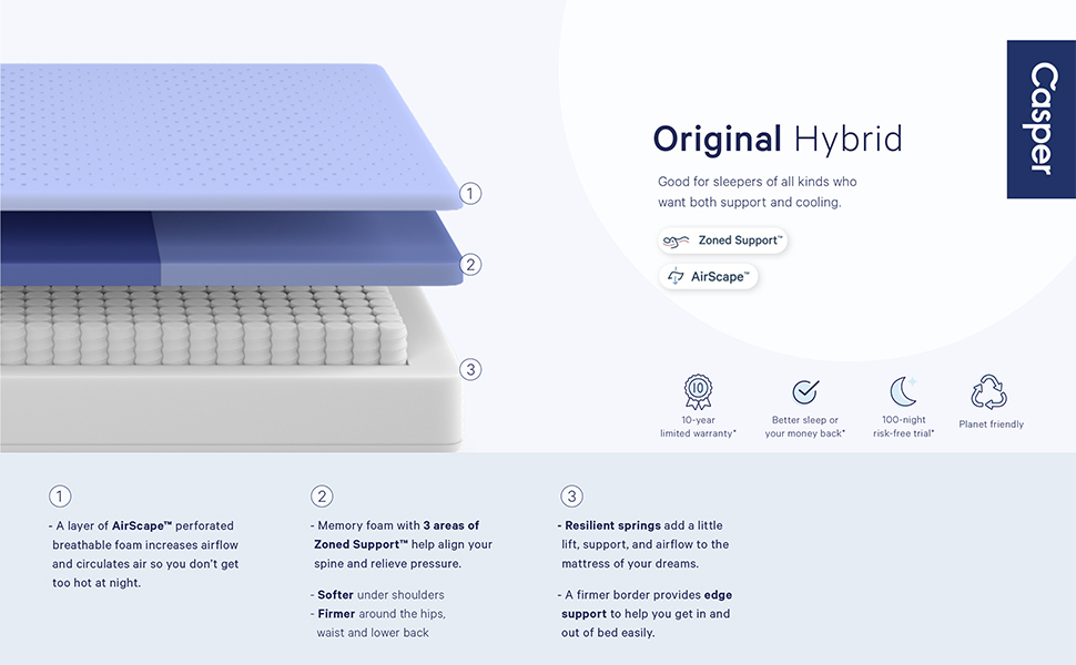 Original Hybrid