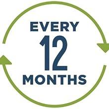 Twelve-month filter life
