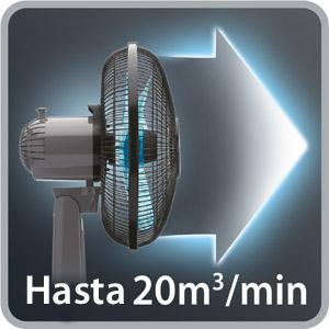 Rowenta Essential VU2110F0 Ventilador de mesa campacto de 25 cm ...
