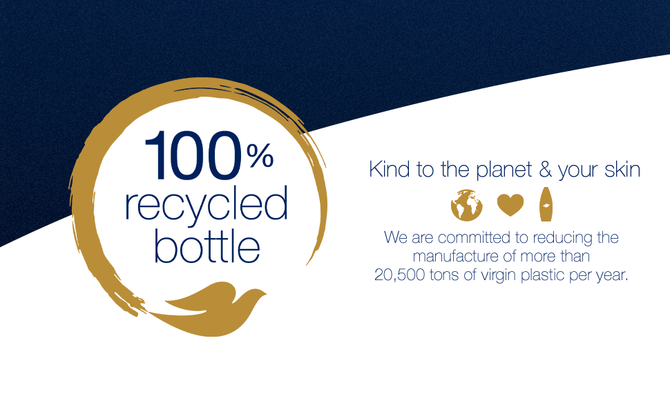 An icon stating Dove Bottles are 100% recycled