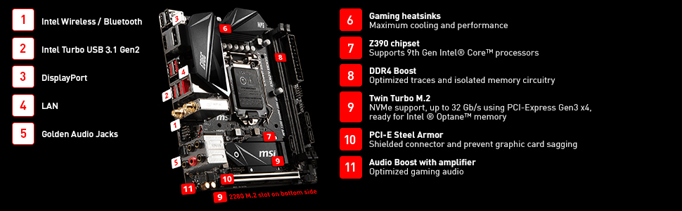 Z390 motherboard io port specification