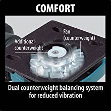 comfort dual counterweight balancing system reduced vibration