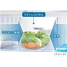 ステンレスミスト冷蔵庫