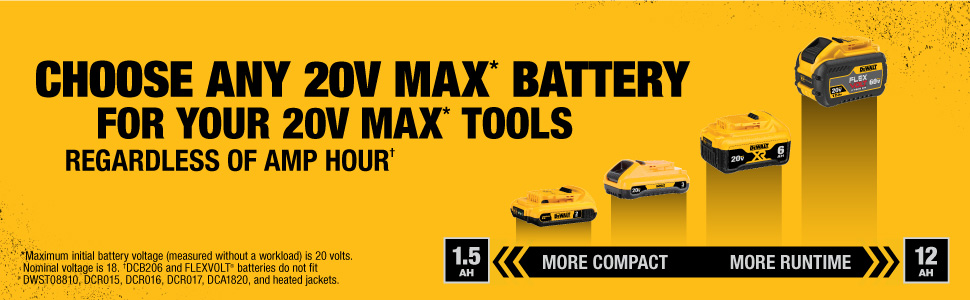 20v lithium ion power tool batteries