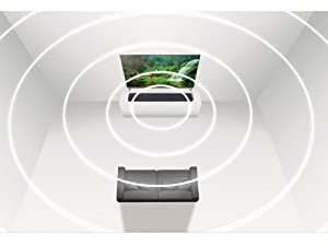 Dolby Atmos Sound; Fernseher mit Dolby Atmos