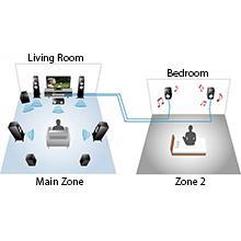 Zone 2