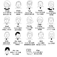 例文の登場人物