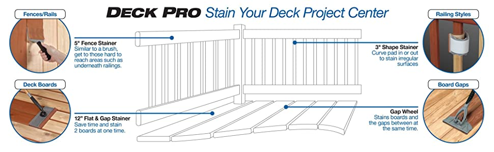 Homeright Deck Pro With Gap Wheel Pivoting Handle And 7 1