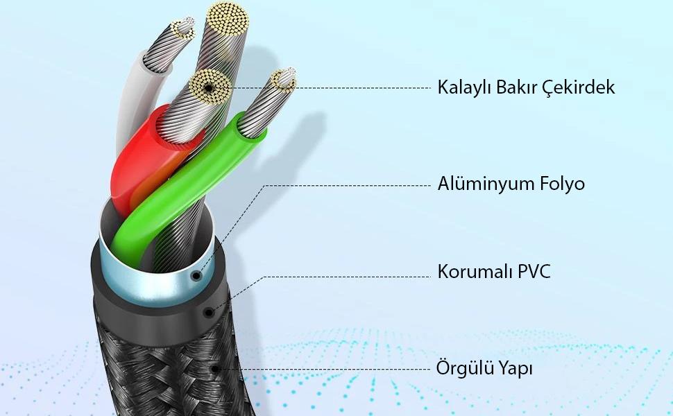 type c şarj aleti, type c şarj kablosu, veri transferi, hızlı transfer