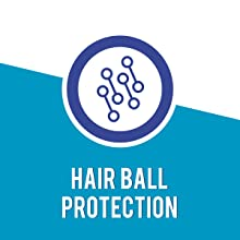 Prebiotics and Probiotics protect from Hairball formation and improve the Digestive System.