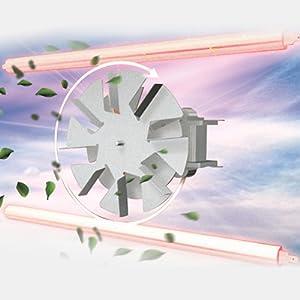 Intellowave Technology