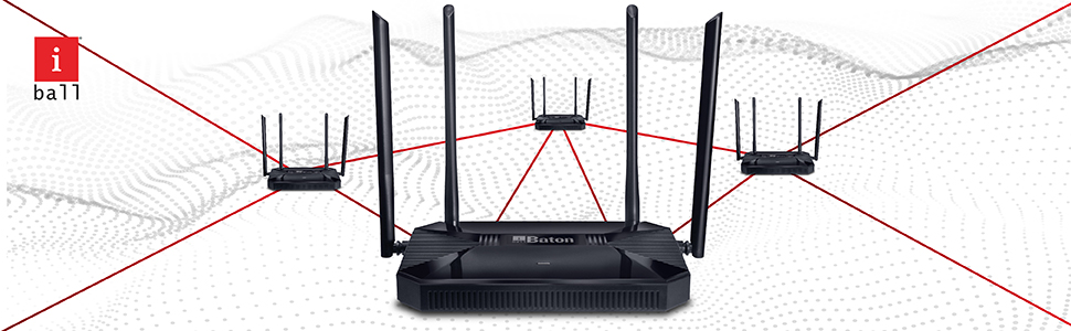 dual band ac router, hi speed ac router