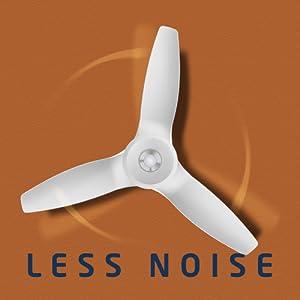 Less Noise