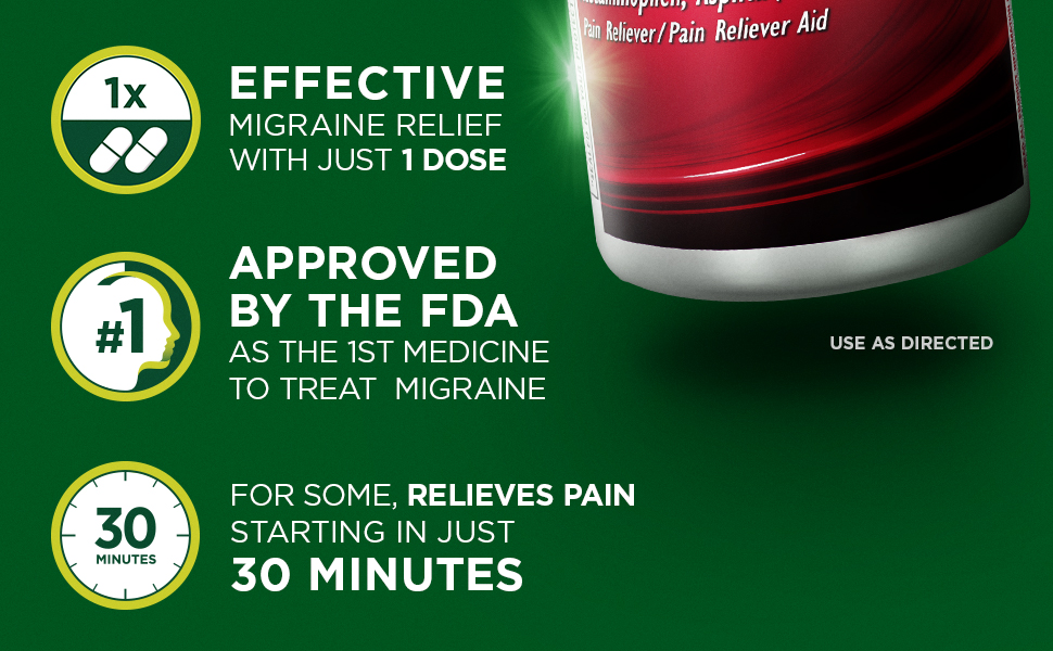 APPROVED BY THE FDA AS THE 1ST MEDICINE TO TREAT MIGRAINE