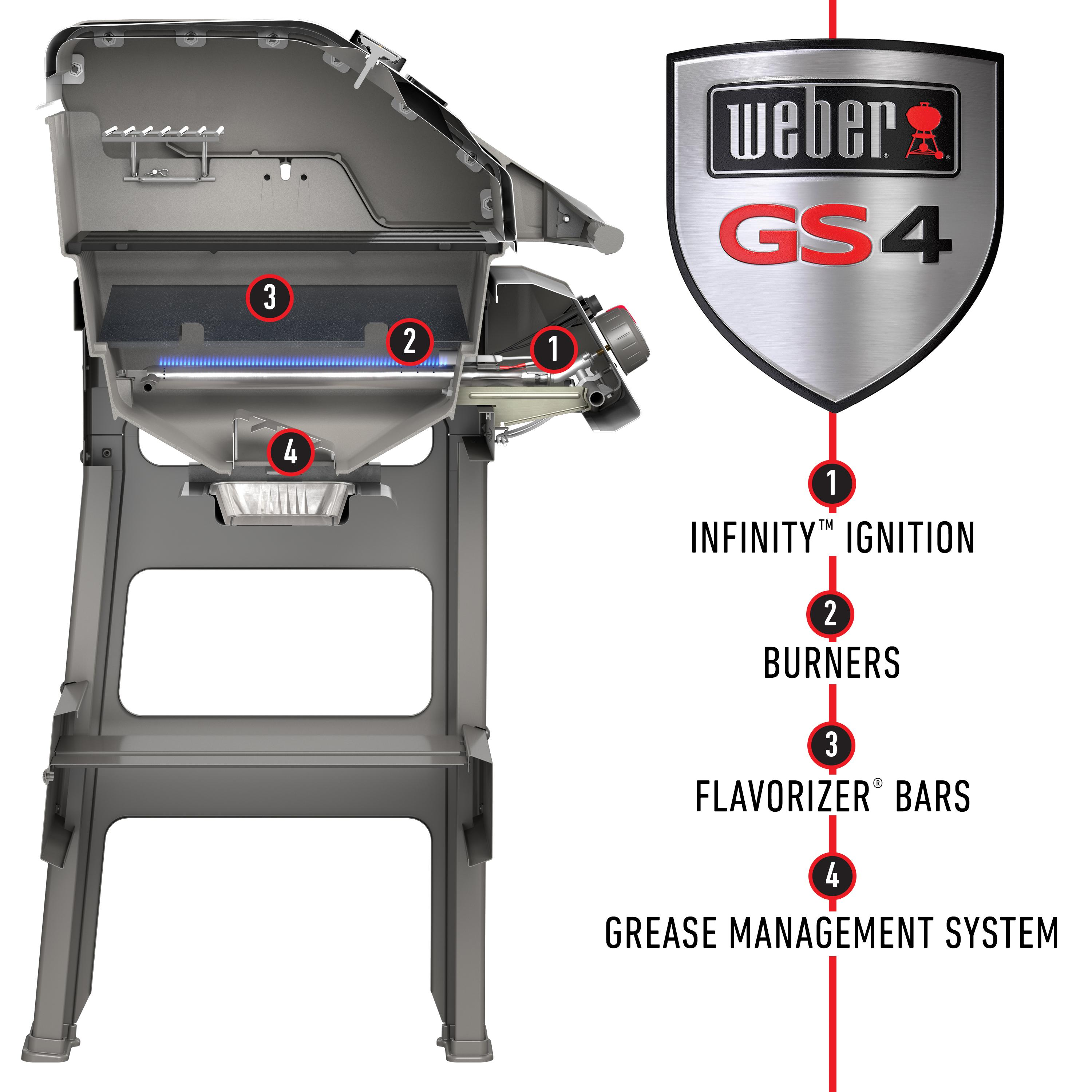 weber 45020001 spirit ii e 310 gas grill lp. Black Bedroom Furniture Sets. Home Design Ideas