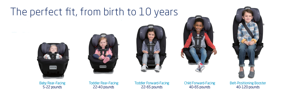 seat latch, convertible, booster seat, maxi cosi, all-in-one car seat, belt positioning booster seat