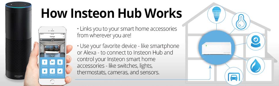 Insteon hub software for mac