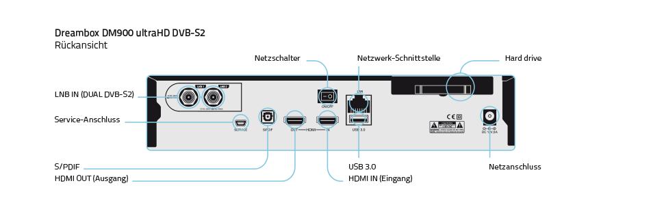 Dreambox DM900 UHD 4K 1x DVB-S2 Dual - Amazon Đức | Fado vn