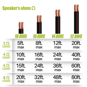 16awg speaker cable wires