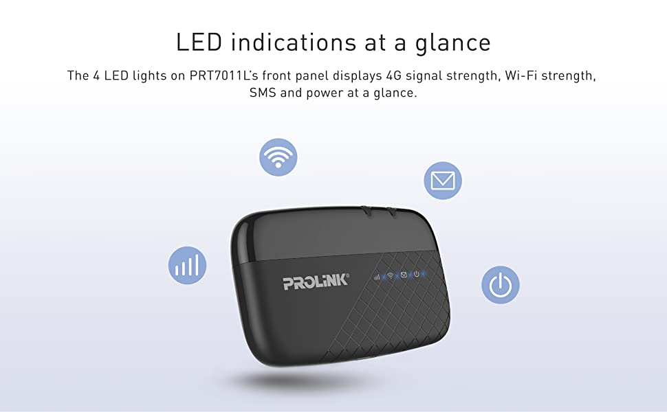 LED indications
