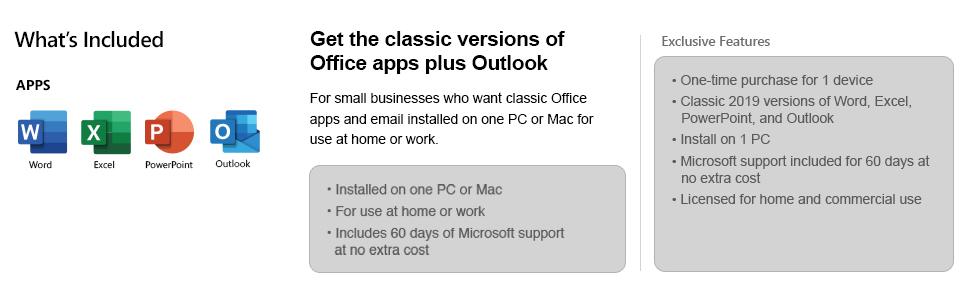 Office What's Included