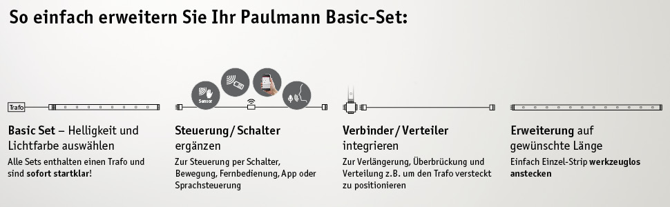 Paulmann Basic Set erweitern