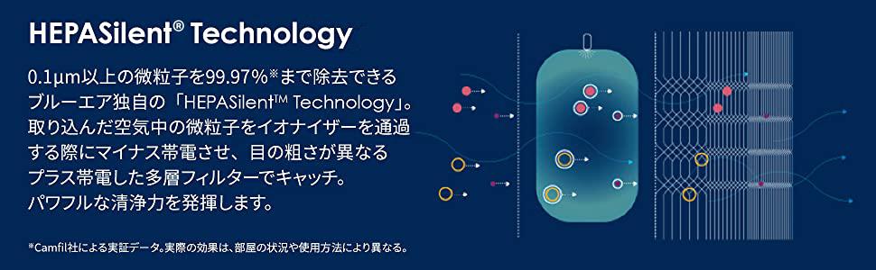 HEPASilent Technology