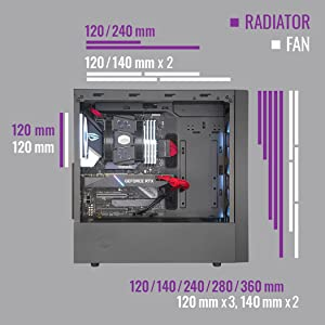 Fan and Radiator Support