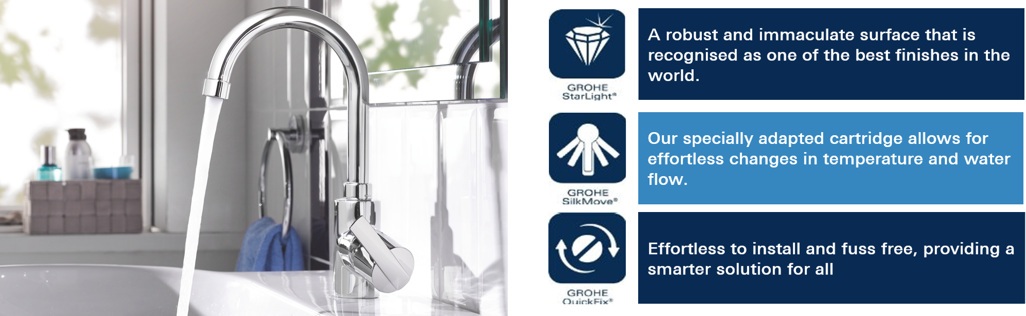 GROHE 32723000 | Feel Single-Lever Basin Mixer | Pop-Up Waste ...