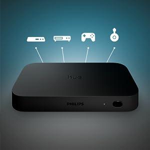 Hasta 4 HDMI