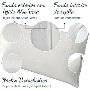 Almohadas Viscoelásticas Aloe Vera San Ignacio Home Descanso Doble funda Transpirable Doble Funda