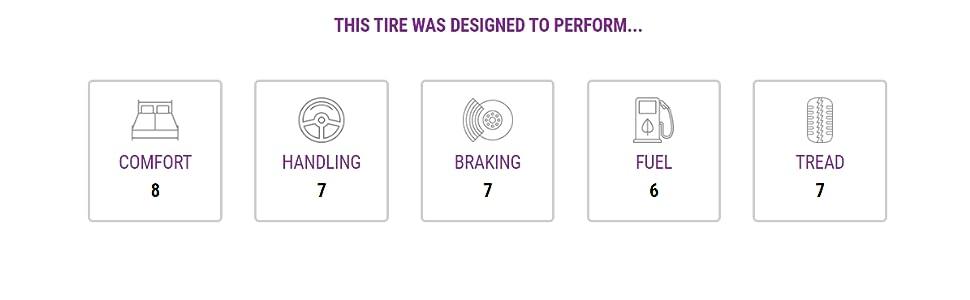 df114e30 ca16 42c7 9678 5c85d5b21322. CR23,34,1195,370 PT0 SX970 V1 - NEXEN N'Priz AH5 All-Season Radial Tire - 195/75R14SL 92S
