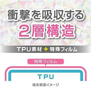 TPU素材+特殊フィルム