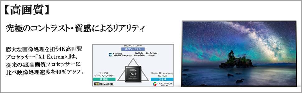 ソニーのテレビ史上最高画質モデル「Z9Dシリーズ」にも搭載の4K高画質プロセッサー 膨大な画像処理を担う4K高画質プロセッサー「X1 Extreme(エックスワン エクストリーム)」は、従来の4K高