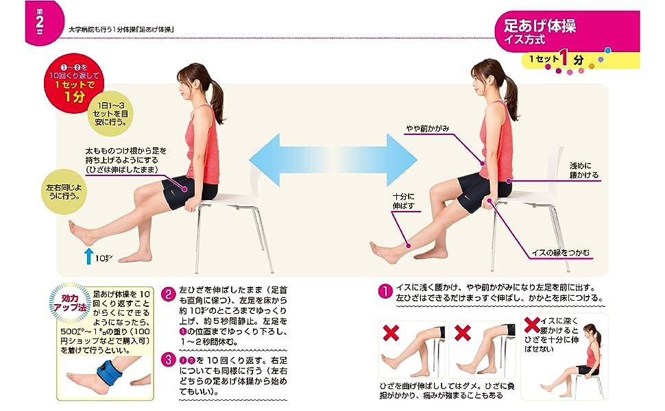 膝 関節 性 症 運動 変形