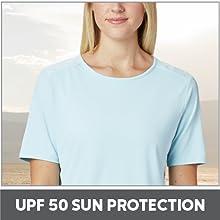 UIPF-50 Sun Protection
