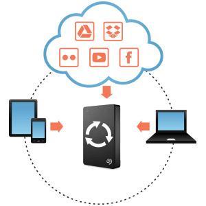 Conexión con la Nube y Respaldo de tus Redes Sociales!