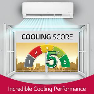 High Temperature Cooling Score