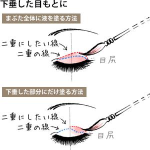 ローヤルプチアイムプラス 使用方法 下垂した目元