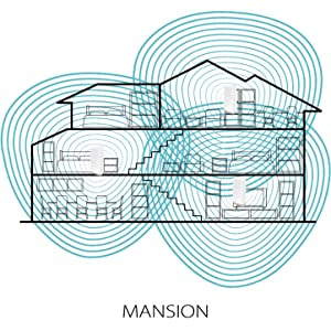 mesh routers, wifi mesh system, mesh wifi